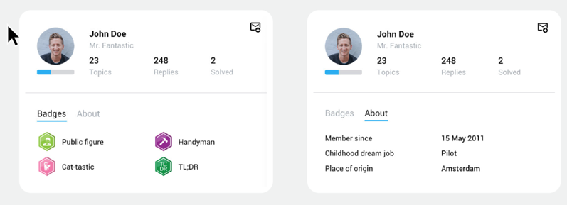 Gamification in community user profiles