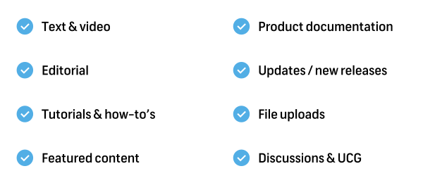 Combine product documentation with featured content and file uploads