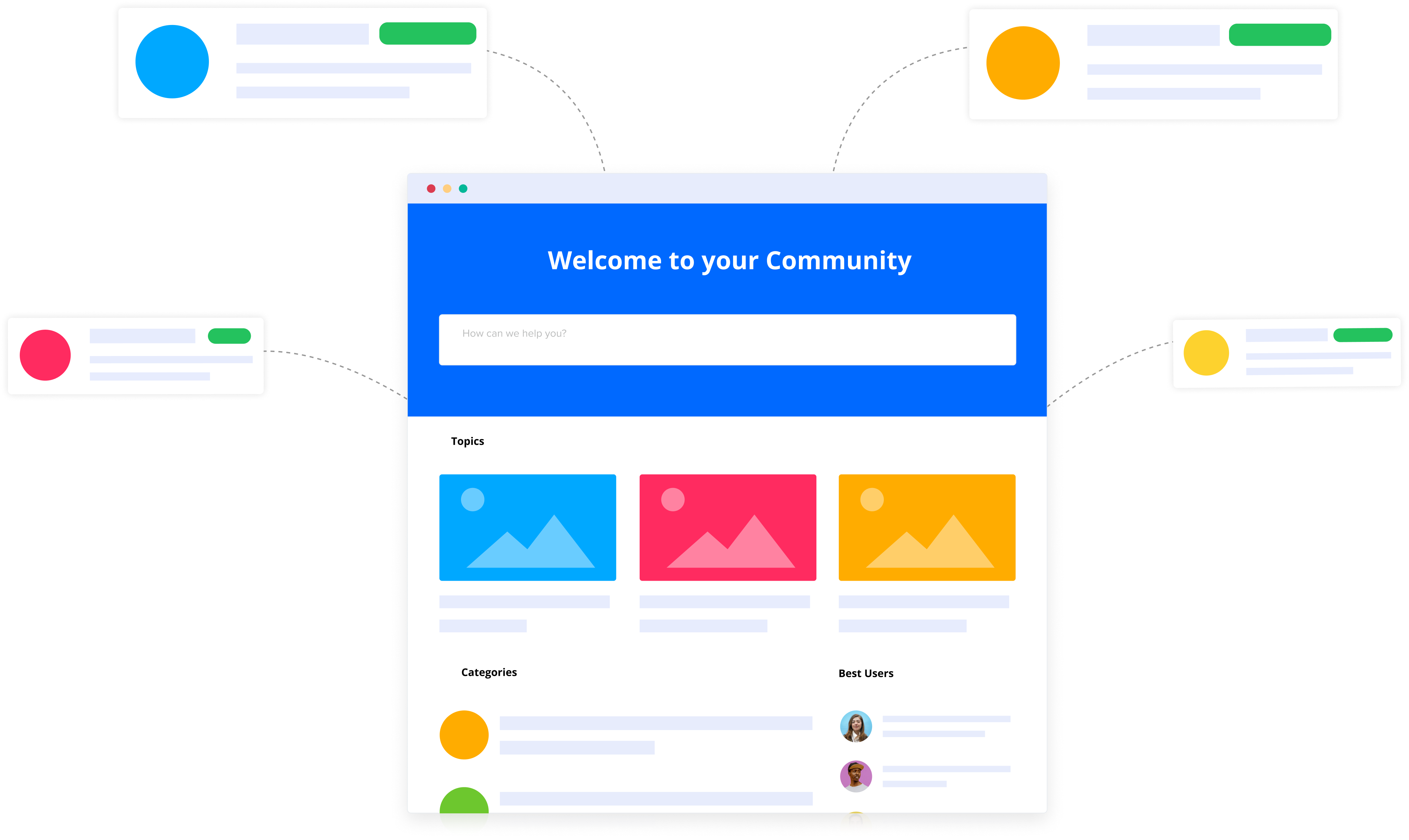 customer community at the heart of product development